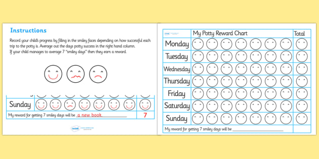 Potty Training Reward Chart - potty training reward chart - potty training chart