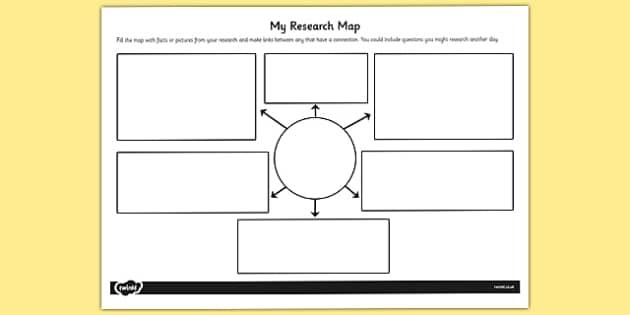 My Research Map Template - research, map, template, research map
