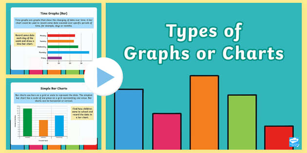 KS2 Bar Graphs Primary Resources, Graphs, Handling Data, KS2 Maths