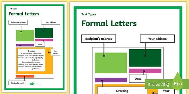 Text Types Guide Formal Letter Display Poster - formal letter poster