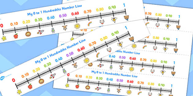 FREE! - 0 1 Hundredths Number Line - numbers, lines, visual aids, maths