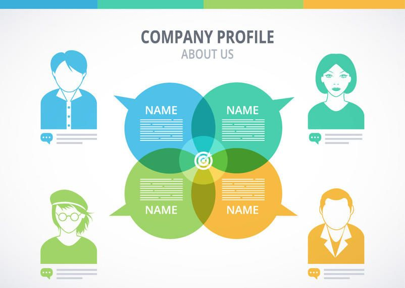 About Us Company Profile Mockup - Vector download