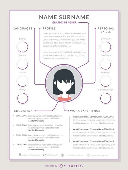 Graphic resume mockup template - Vector download