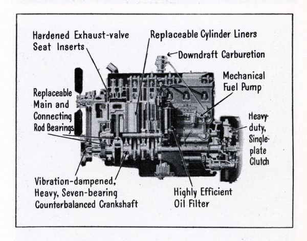 wisconsin engine diagram