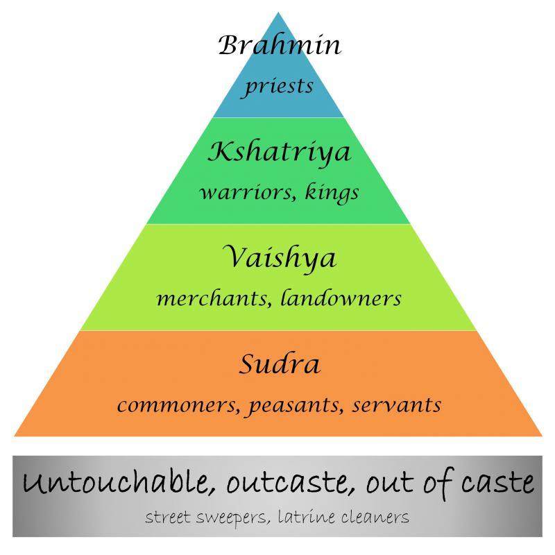 Image result for modern day hindu caste system - photos