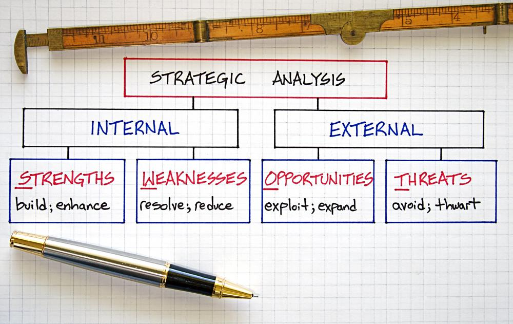 In Business, what is Environmental Analysis? (with pictures) - strategic analysis report