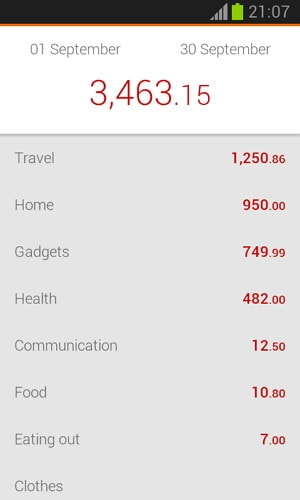 Best 5 Android Expense Manager for Keeping Track of Your Money - money expense tracker