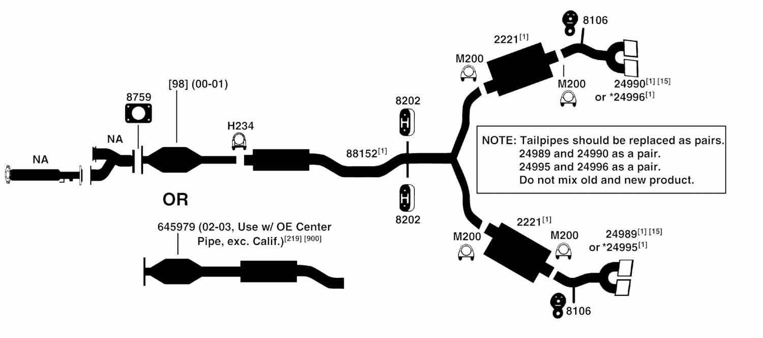 Ford F750 Fuse Box Diagram. Ford. Auto Wiring Diagram