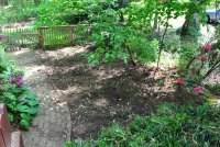 How To Install A Paver Patio: Digging, Prepping ...