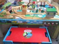 Thomas & Friends Wooden Railway Set, Island of Sodor Table ...