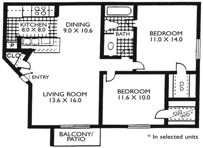 apartments fuse box