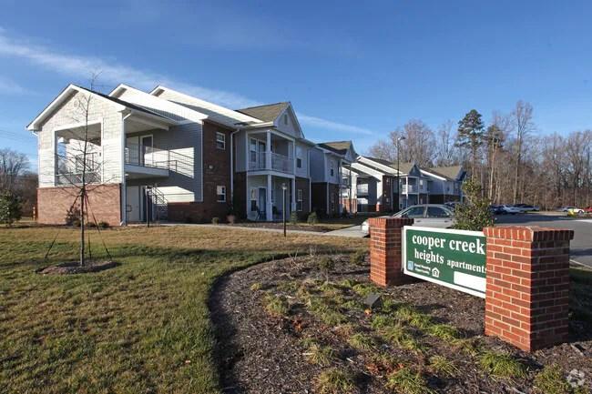 Cooper Creek Apartments - Mocksville, NC Apartments