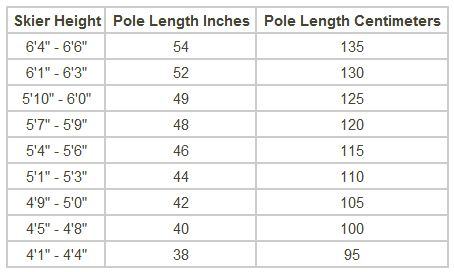 K2 Skis Size Guide