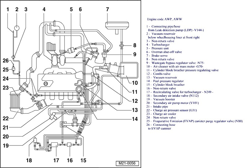 Wiring Diagram PDF: 2002 Volkswagen Passat Engine Hose Diagram