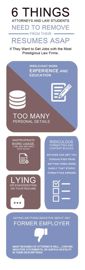 Buy Original Essays online  top 10 typical resume mistakes