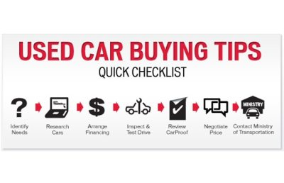 6 Things to Know Before Buying A Used Car | Buying and Selling | CarDekho.com
