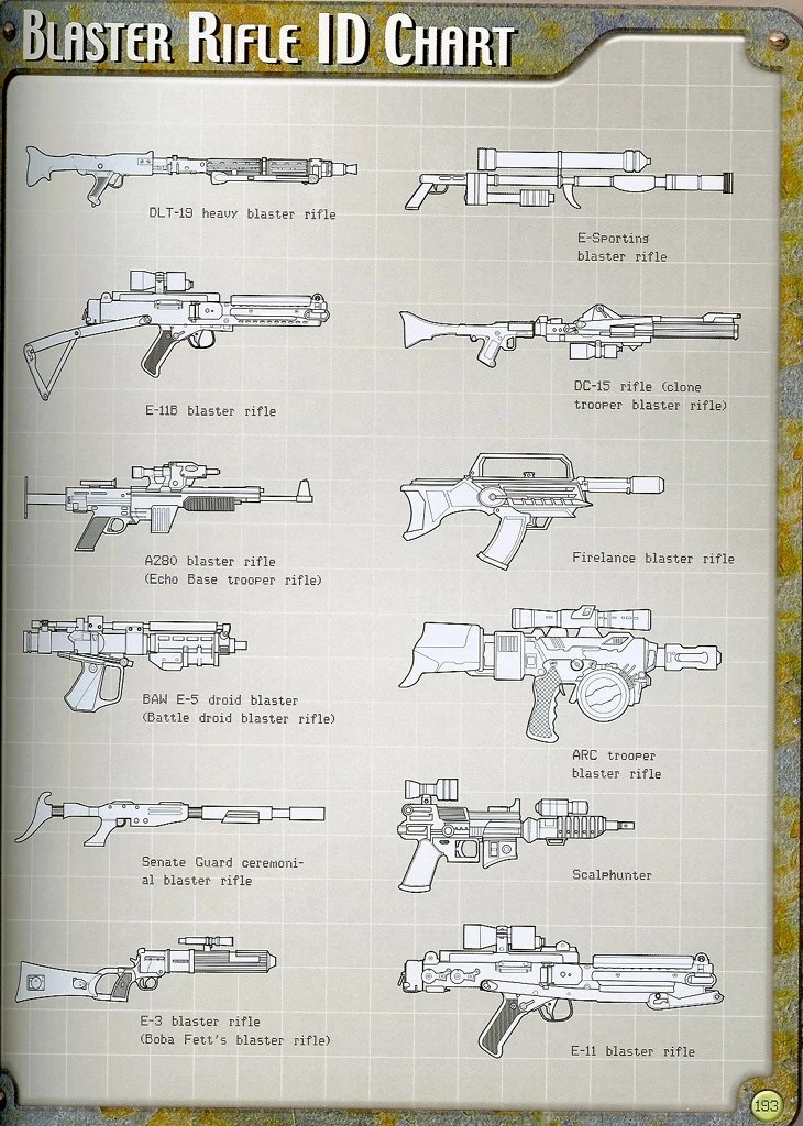 Best 25+ Blaster star wars ideas on Pinterest Star wars guns - christmas list templates