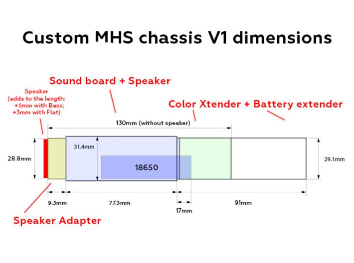 MHS Custom Chassis V1 B_PART_3 Battery extender (RKSXEDY2S) by ShtokyD
