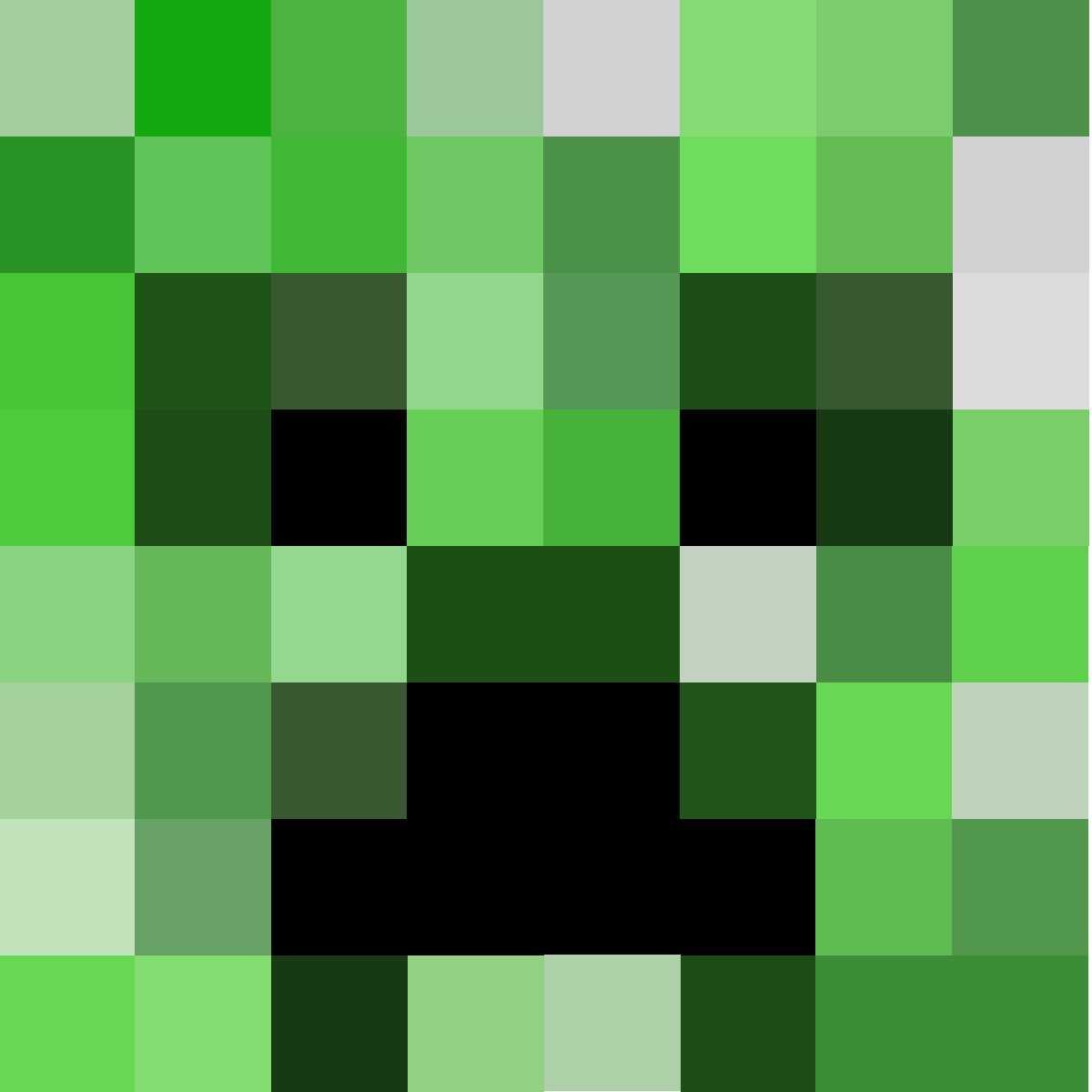 Minecraft Characters Faces Closed Defishensee Gfx Avatars Banners Youtube