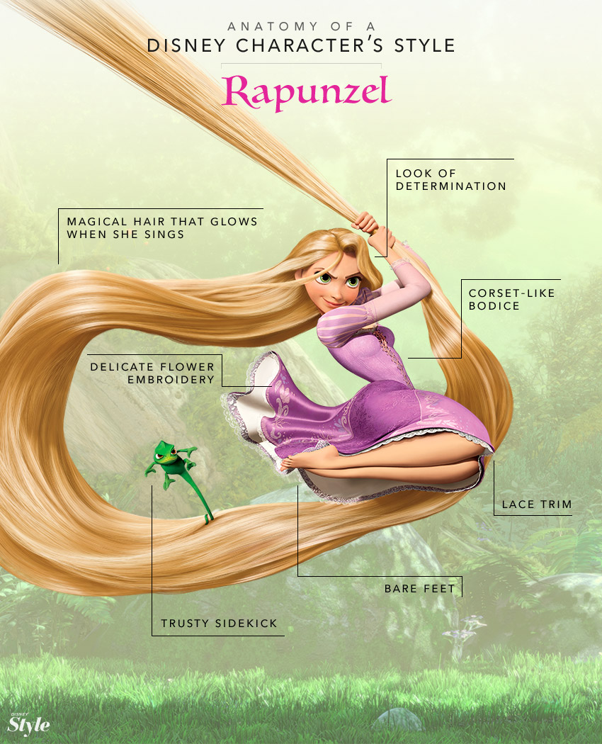 The Yellow Wallpaper Analysis Quotes Anatomy Of A Disney Character S Style Rapunzel Tangled