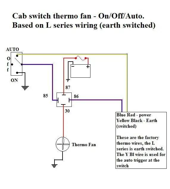 EJ conversion - ECU wire to trigger thermo fans - Subaru