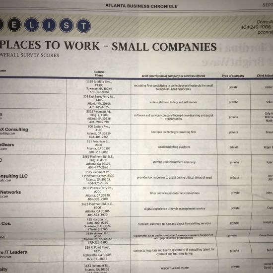 ImagineX #29 on ABCs Best Places to Work
