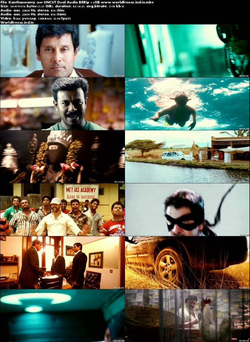 Screen Shot of Kanthaswamy 2009 BRRip 480p 600MB Dual Audio – UNCUT  Watch Online Free at worldfree4u.ind.in