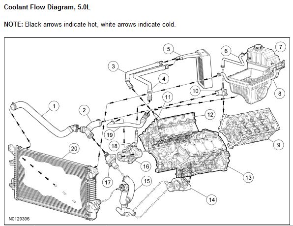 kia ceed 2012 fuse box diagram