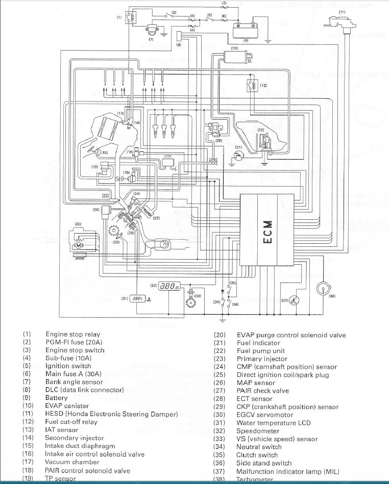 what sensors and compnents does a 04 cbr1000rr engine need