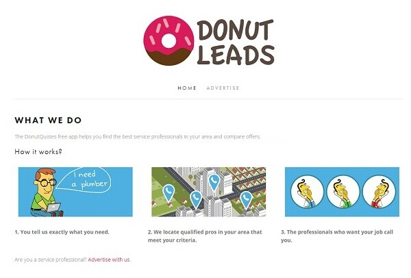 Ads by DonutLeads