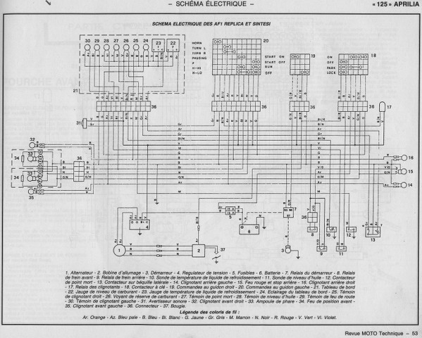 aprilia rx 50 bedradings schema