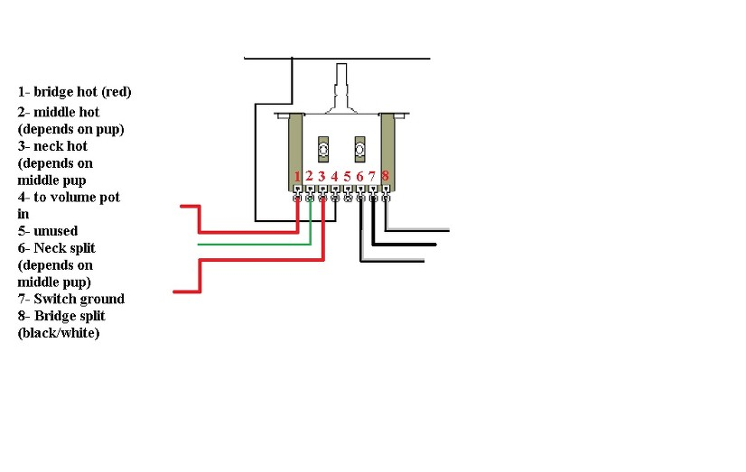 wiring diagram ibanez rg550