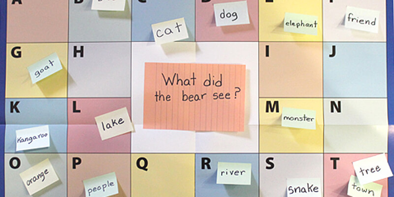 Maximize the ABC Chart for Writing