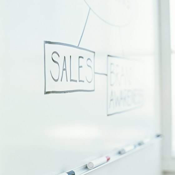 Components of a Sales Plan Your Business - sales plan