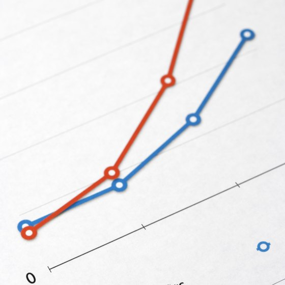 How to Do a Two-Sided Graph in Excel Your Business
