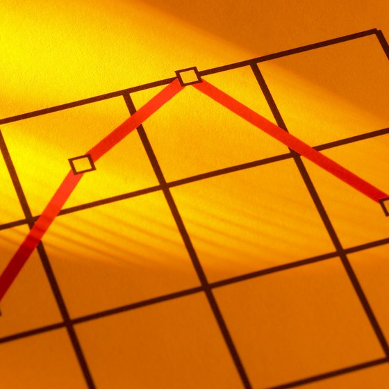 How to Put an Empty Line Graph in Word Your Business