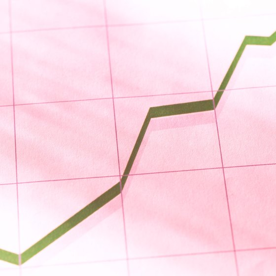 How to Make a Cumulative Chart in Excel Your Business