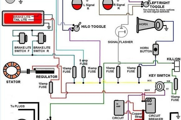 Simple Car Wiring Diagram - 1guereaekssiew \u2022