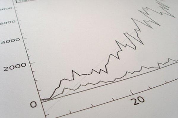 Qué son los reportes KPI? Pequeña y mediana empresa - La Voz Texas - formatos de informes gerenciales