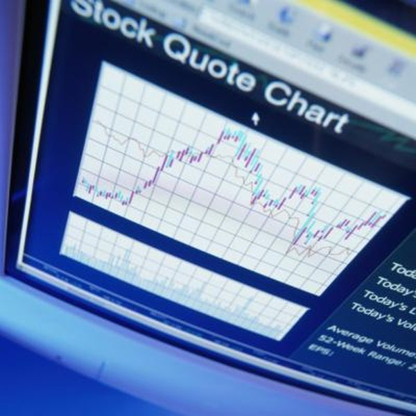 How to Buy Options if You Don\u0027t Own Stock Finance - Zacks - how to buy options