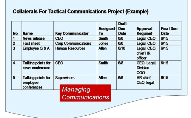 How to Write a Communications Project Plan Bizfluent - project plan example
