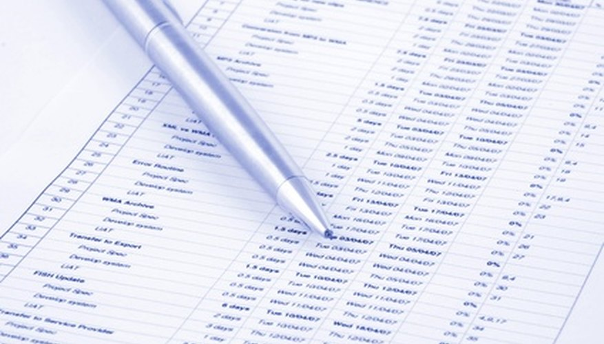 Ethical Issues on a Financial Statement Bizfluent