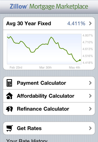 Zillow Mortgage Marketplace – Calculator and Rates App