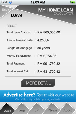 Mortgage Loans Malaysia Mortgage Loan Calculator