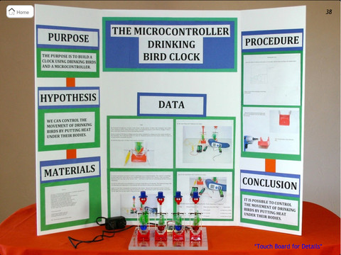 How to Set up a Science Fair Project Board Synonym
