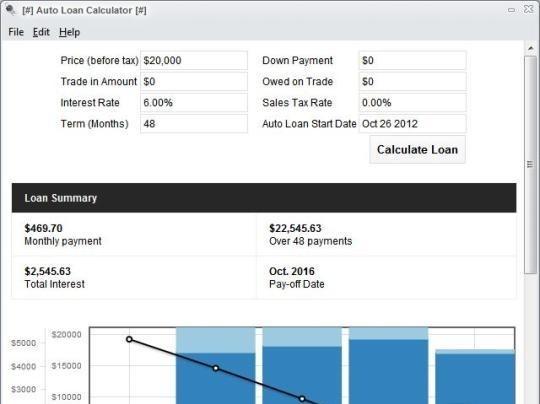 Online auto loan calculator amortized - Global Payday Loans LLC - auto loan calculator