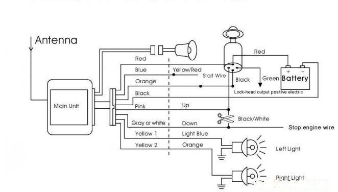 bike anti theft security alarm system remote control engine start