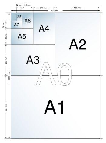 a4 sheet size - Erkaljonathandedecker