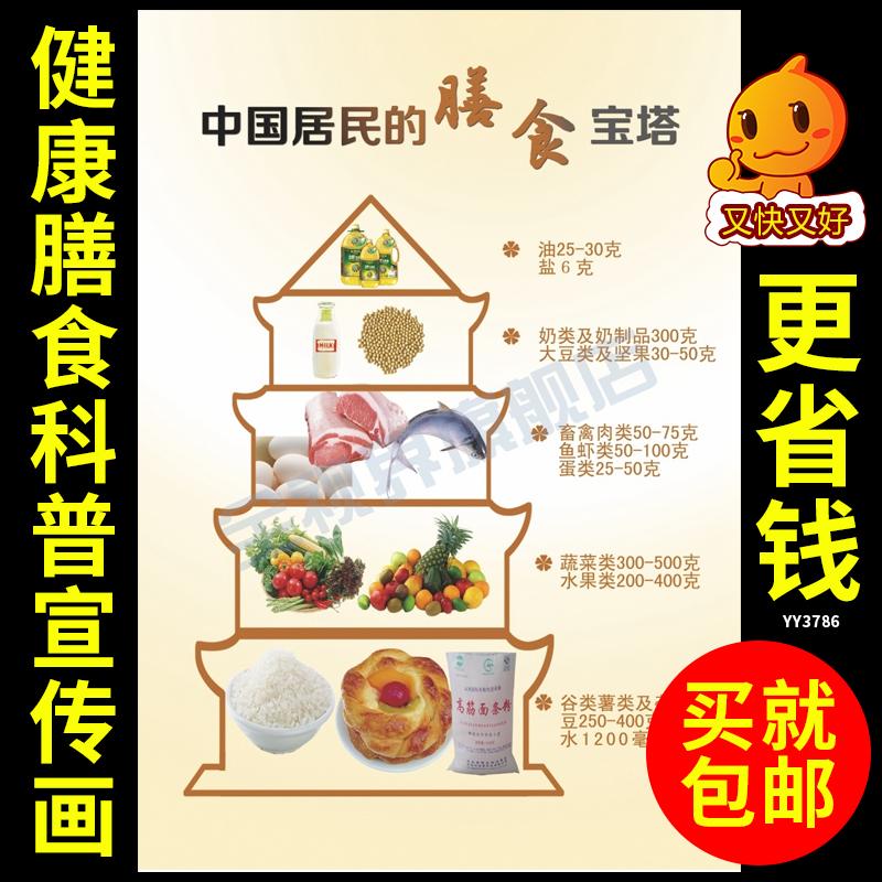USD 807 Healthy diet Pagoda pyramid wall chart healthy diet