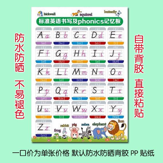 Phonics Alphabet Chart Phonics Sounds Chart Word Ends guruparents 43 - phonics alphabet chart